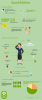 bachblüten infographic